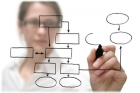Stock Image: Person Designing a Process Flow