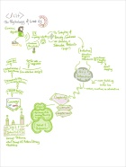 Sketchnote: The Psychology of UX, Charlotte UX Meetup