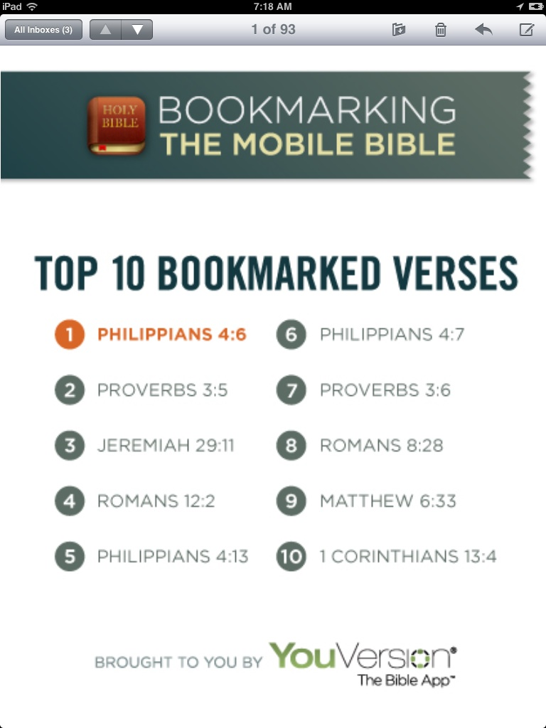 screenshot of email image from YouVersion showing Top 10 Bookmarked verses from their service